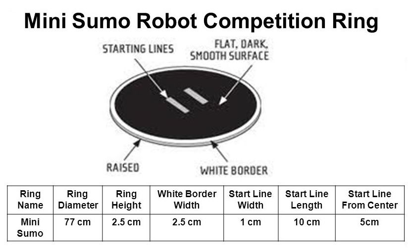 sumo_ring